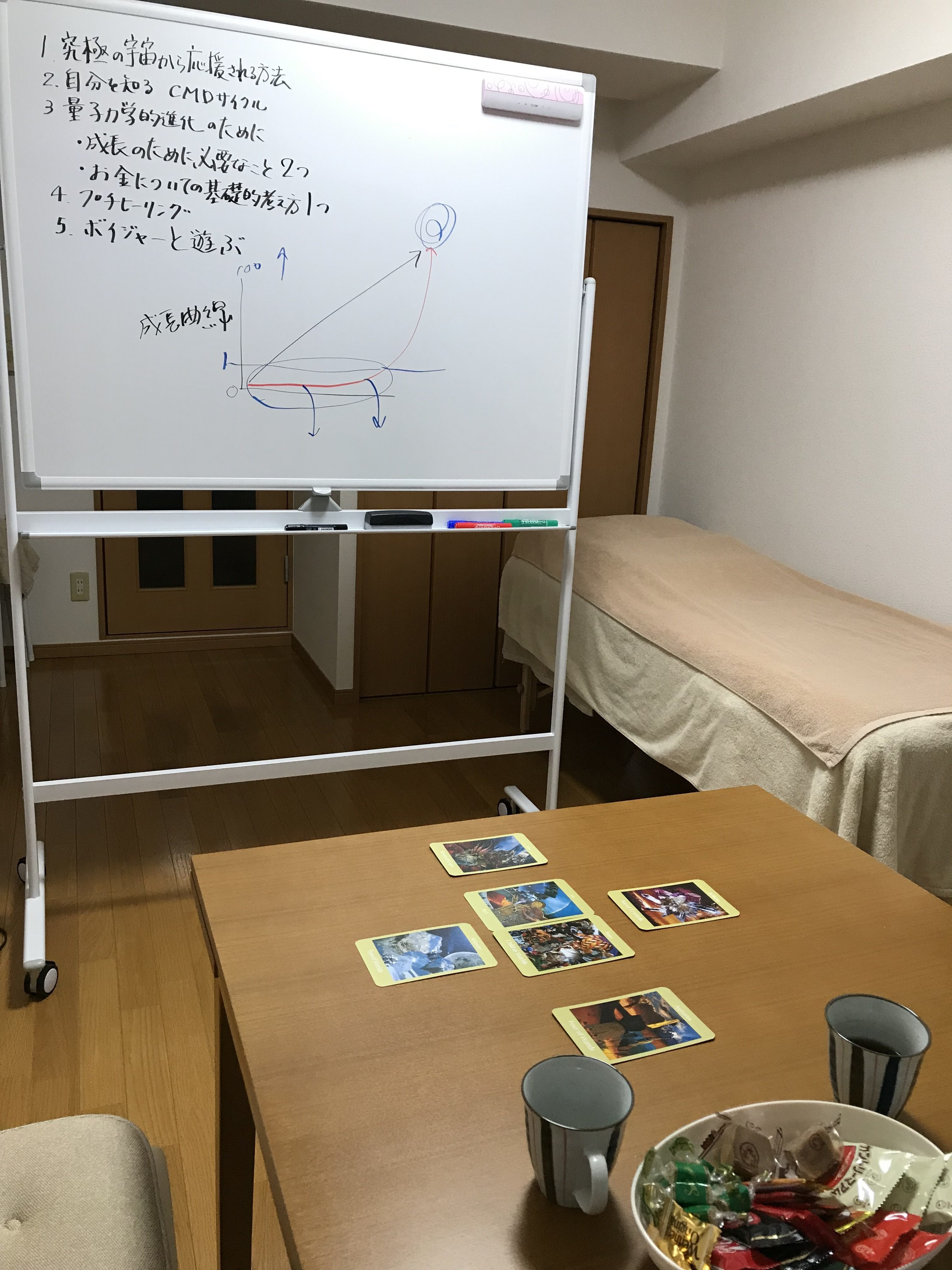 体験お茶会2019/1/27