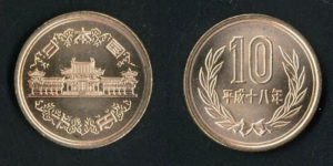 コインの裏表